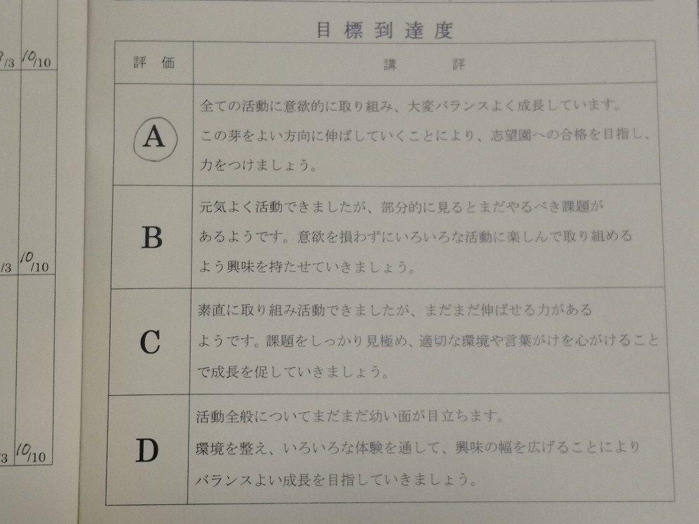 伸芽会模試 幼稚園受験
