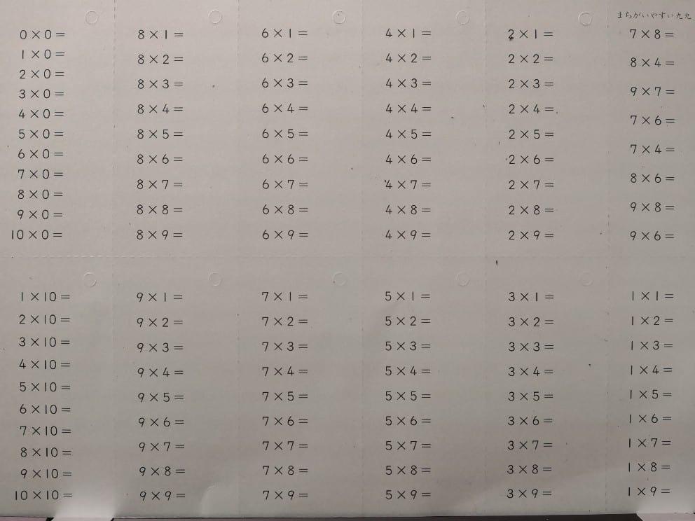 公文掛け算表