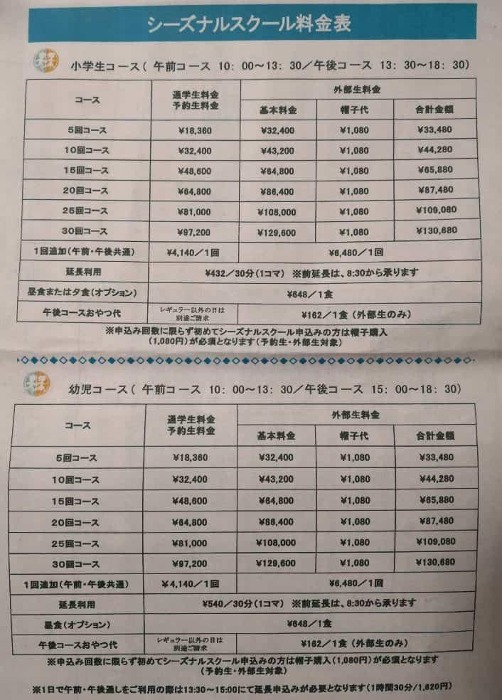 Kids UP 2018冬季費用