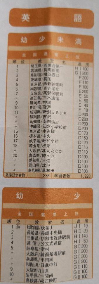 公文進度一覧表 2018年12月 英語1