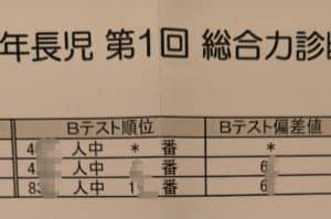 【小学校受験】まるこ、伸芽会の新年長模試を受けるの巻