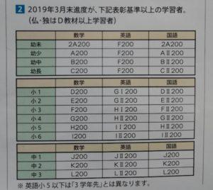 公文の高進度部門(記念オブジェ)の条件は?:年中は3月末までに算数B、国語BⅡ終了